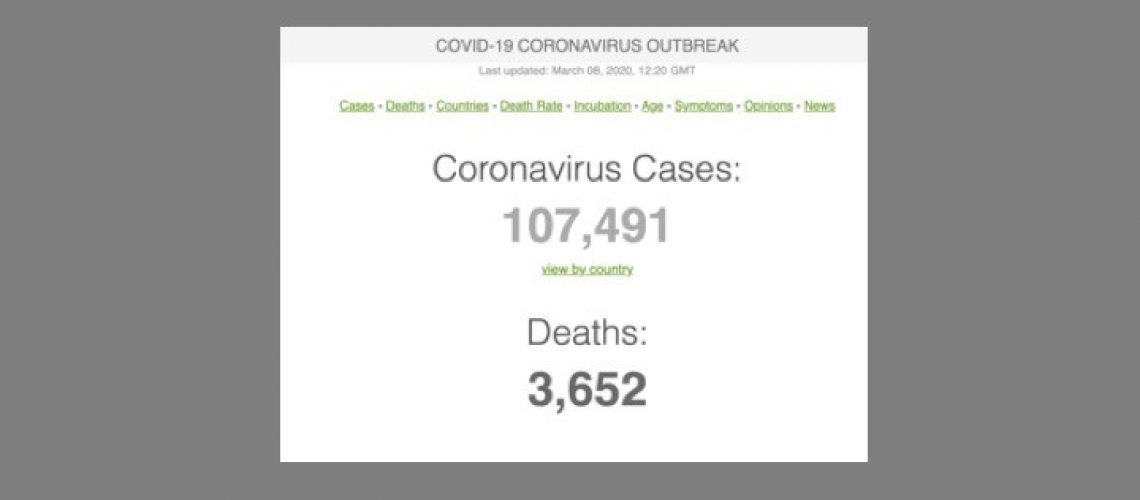 Coronavirus statistics as of 3/8/20: 107,491 cases and 3,652 deaths