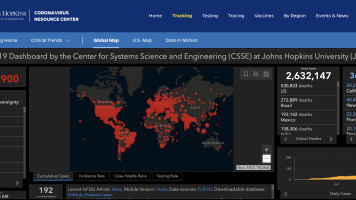 COVID-19 dashboard showing overall number of cases, deaths, and other statistics. Courtesy John Hopkins University.